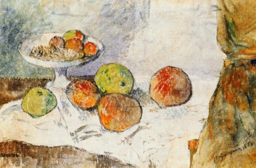 paul gauguin still life with fruit plate painting