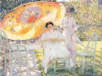frederick carl frieseke the garden parasol painting