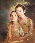 thomas gainsborough artist s daughters with a cat painting